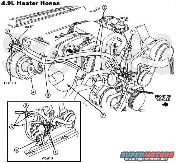 2000 ford f150 heater hose diagram html