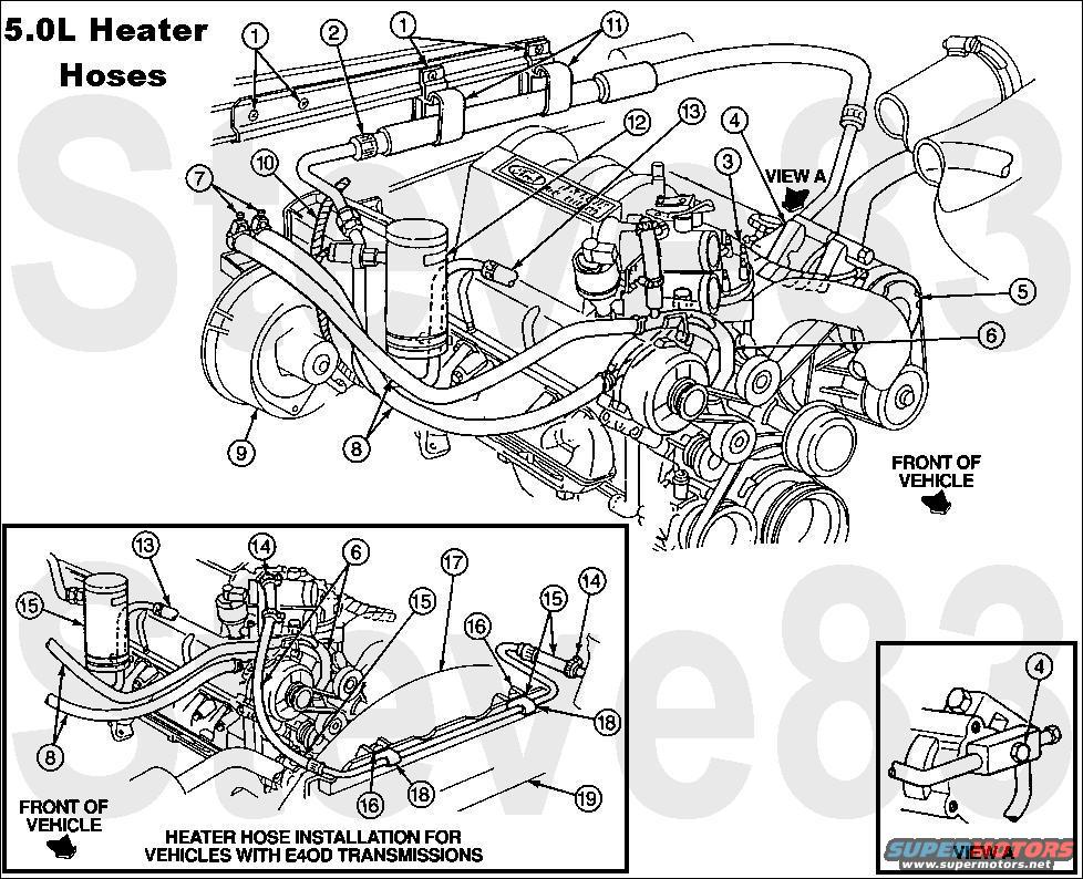 ford heater hose diagram  ford  free engine image for user