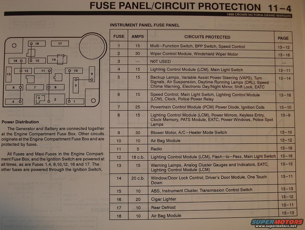 99 crown vic fuse box 99 automotive wiring diagrams description fuse panel crown vic fuse box