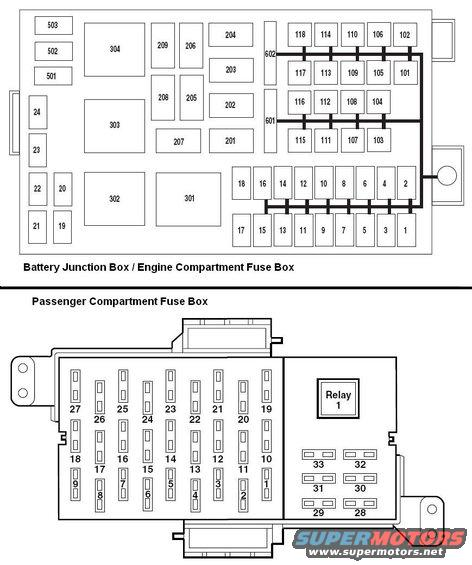 vic2005 fuse boxes 1999 ford crown victoria diagrams picture supermotors net crown victoria fuse box diagram at bayanpartner.co
