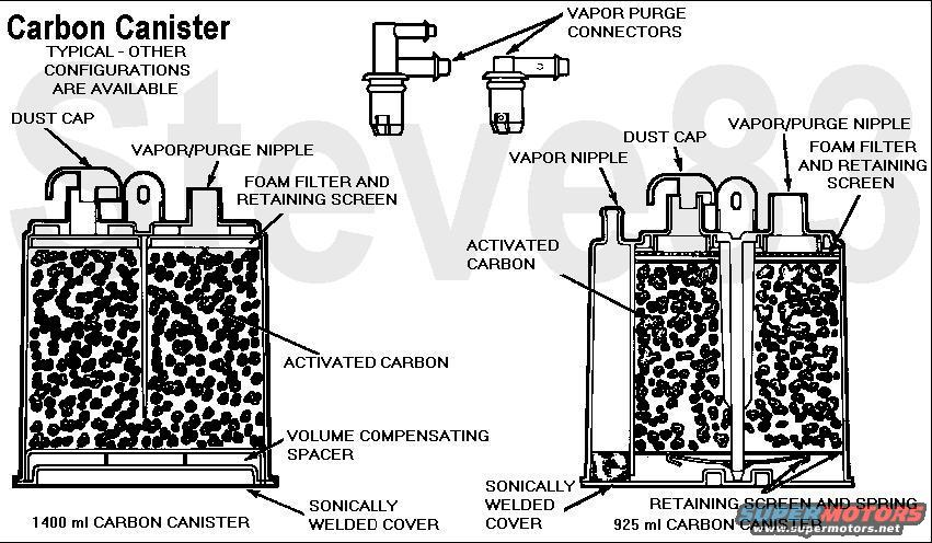 529006 1 on control valve diagram