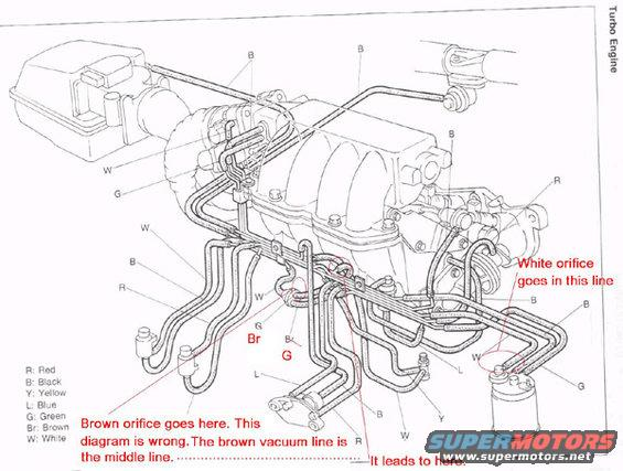 i have a 1990 mx6 gt turbo, i need some help with my vacuum lines ive seen  the pic from