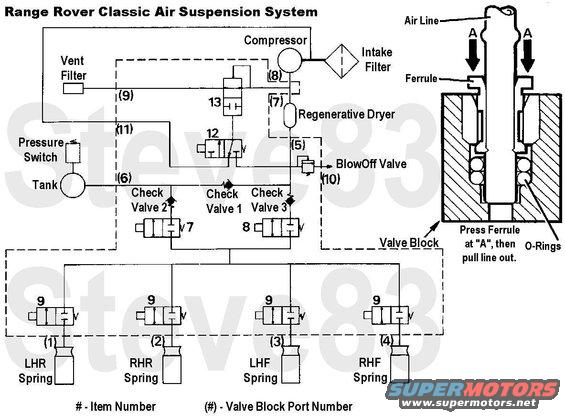 air ride system schematic  air  free engine image for user