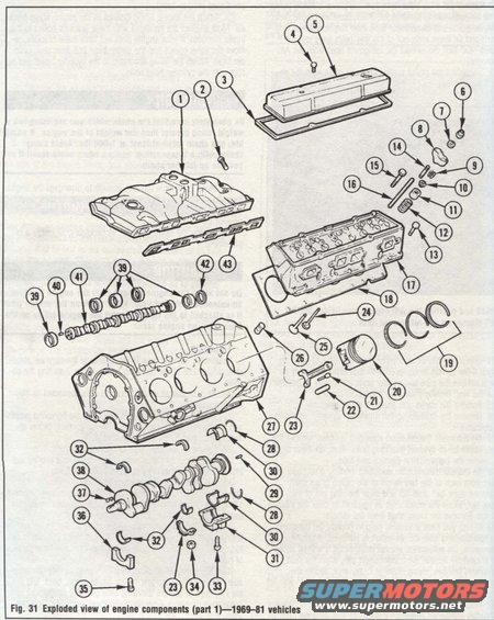 exploded view of engine components part 1 of 2 1977 chevrolet corvette diagrams picture supermotors net