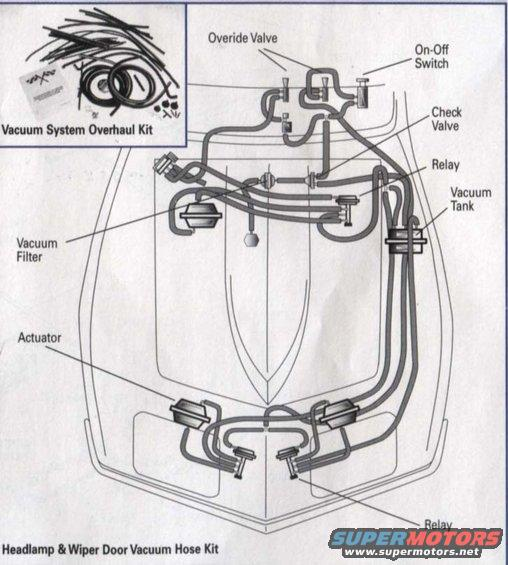 Gm 350 Transmission Diagram likewise Chevy V8 Engine Diagram Firing together with BczVvm also Showthread further 1985 Chevy K5 Blazer Wiring Diagram. on 1979 gmc truck wiring diagram