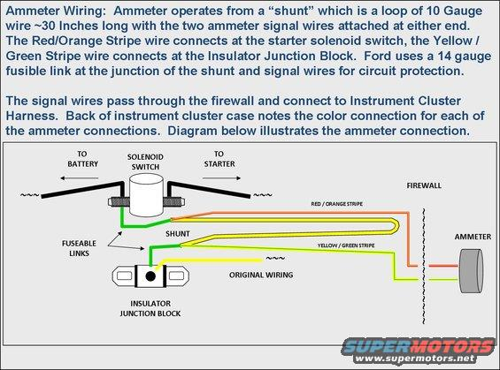 ammeter shunt ampmeter wiring ranchero us ammeter shunt wiring diagram at bayanpartner.co