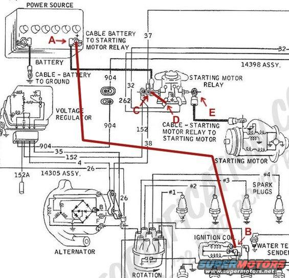 1421213 79f150 solenoid wiring diagram solenoid parts