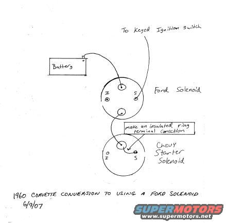 chevy 2 wire alternator wiring diagram get free image