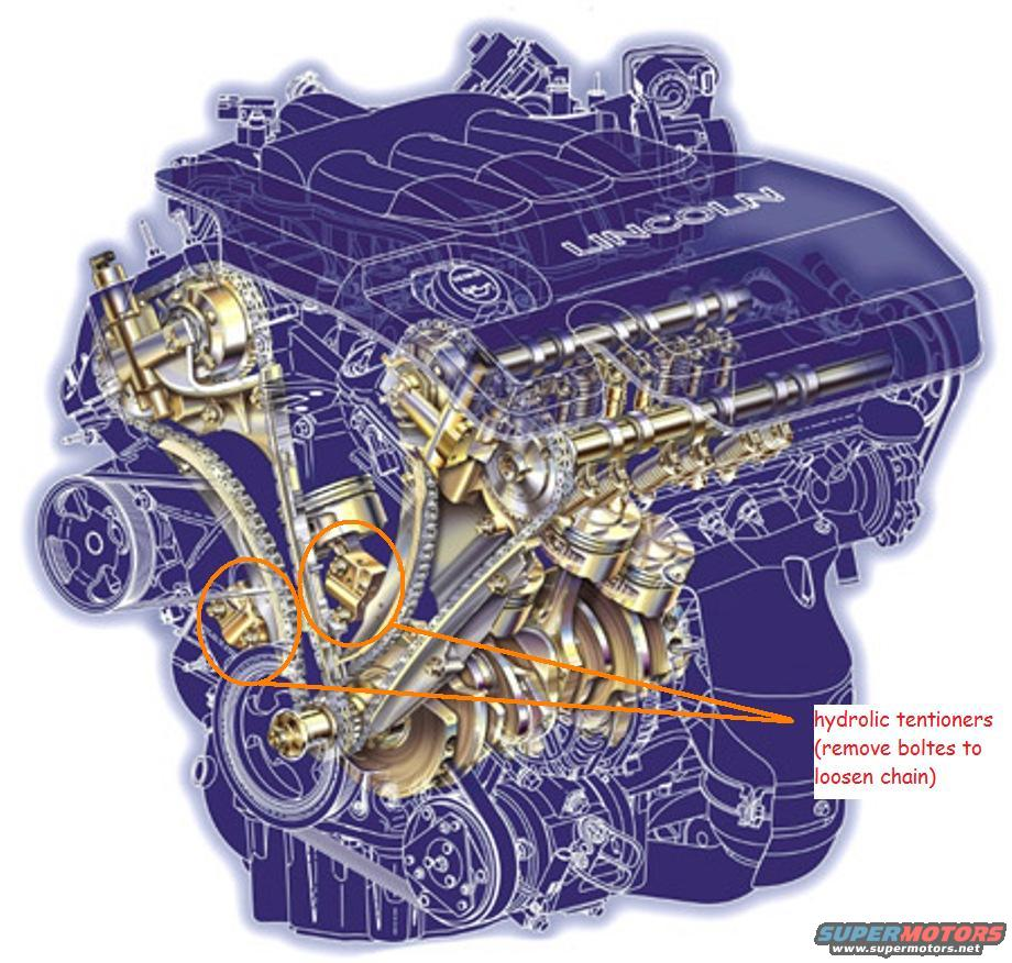How To Release Tension From Timing Chain.
