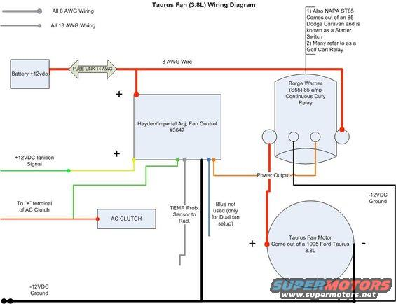 taurtus fan wiring diagram jpg electric fan install on an 86 ford bronco ford bronco forum fantastic fan wiring diagram at panicattacktreatment.co