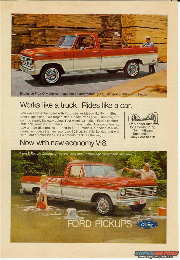 Lovely Old Ford Ads Gallery - Classic Cars Ideas - boiq.info