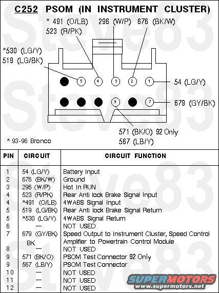 [DIAGRAM_4FR]  PSOM pin wiring diagram | Bronco Forum - Full Size Ford Bronco Forum | Bronco Ecm Wiring Diagrams |  | Full Size Bronco Forum