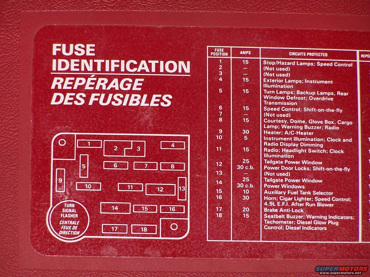 A 1990 fuse diagram from under the dash. Click the little pic for a big pic.