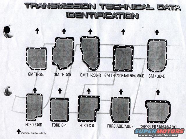 1993 ford ranger manual transmission diagram  1993  get