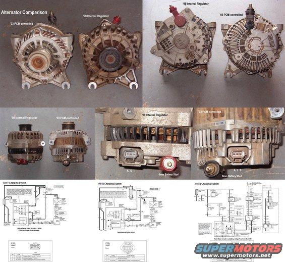 altcompare Wiring Diagram Ford G Alternator on ford 4g alternator wiring, basic ford solenoid wiring diagram, ford 6.0 alternator, ford 3 wire alternator diagram, 2000 lincoln ls radio wiring diagram, ac generator wiring diagram, ford 4 wire alternator diagram, alternator connector diagram, ford 1 wire alternator diagram, 1987 ford 5.0 engine diagram, ford backup camera wiring diagram, ford f-250 electrical diagram, ford l8000 wiring diagram for heater, ford truck alternator diagram, 1980 ford f100 wiring diagram, ford alternator regulator wiring, ford model a wiring diagram, ford truck fuel pump wiring diagram, 6.0 powerstroke belt routing diagram, auto alternator diagram,