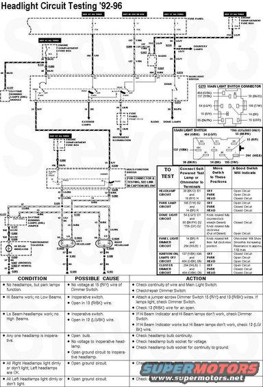 90 ford bronco ii wiring diagram