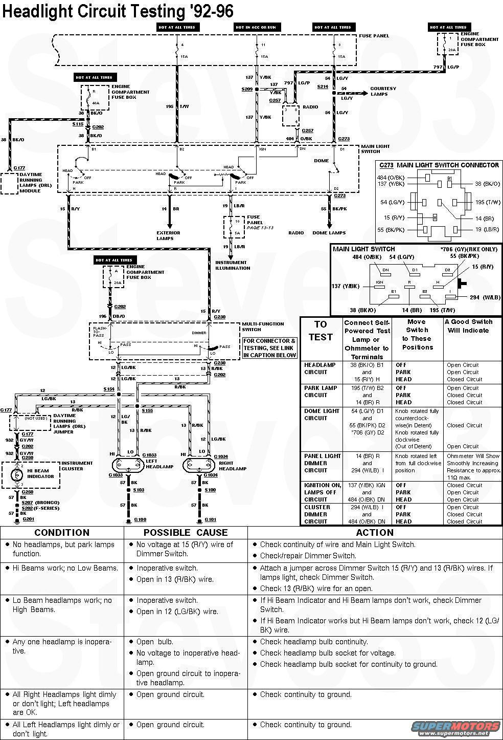 93 ford explorer headlight wiring diagram