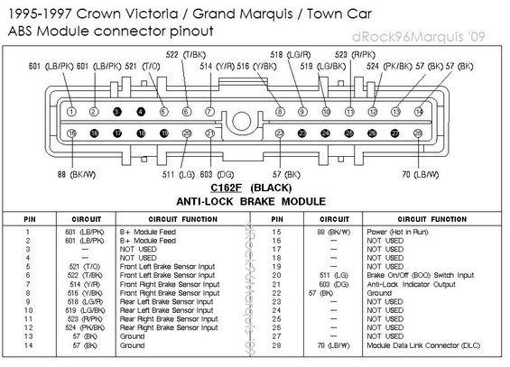 9597cvgmqtcabspinout 1996 mercury grand marquis panther body chassis misc diagrams and 2000 lincoln town car radio wiring diagram at n-0.co