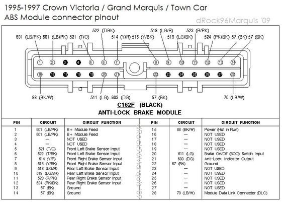 9597cvgmqtcabspinout 1996 mercury grand marquis panther body chassis misc diagrams and 2001 grand marquis radio wiring diagram at gsmx.co