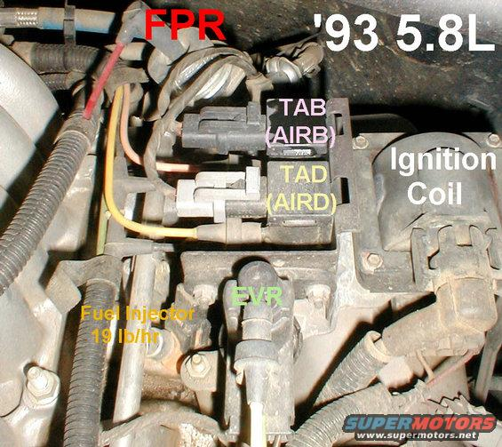 1969 ford mustang wiring diagram 302 motors with 302 Ford Engine Heater Location on Boss 429 Shock Towers Wiring Diagrams in addition 79373 2 further Ford FE engine besides Alternator Wiring Diagrams And Information further Hei Distributor Alternator Ford 460 A 225789.