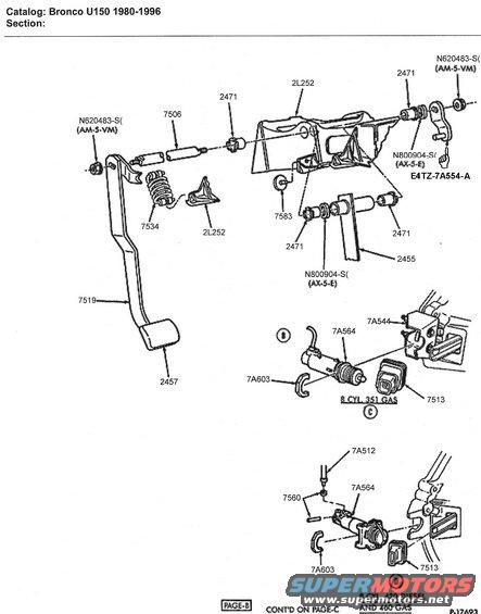 1983 ford bronco hydraulic clutch pictures  videos  and sounds