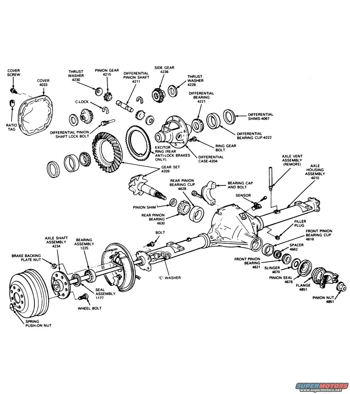 Ford 1025 Rear End Diagram Manual Of Wiring Drum Brake Truck Enthusiasts Forums Sterling 10 25 Rh Trucks Com