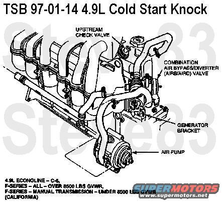 Golf Vw 2015 Snow Performance moreover 04 F250 Schaltplan together with T2312 Ford F 150 250 350 450 4x4 Will Not Disengage besides What Are The Head Bolt Torque Specs For A 1995 Pontiac 31 additionally 723403 1. on ford f 350 recalls