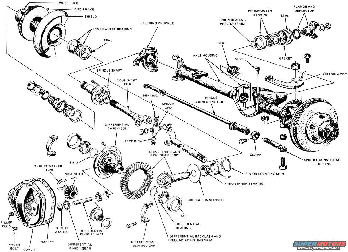 Ford Front Axle Diagram : Ford f front hub breakdown autos post