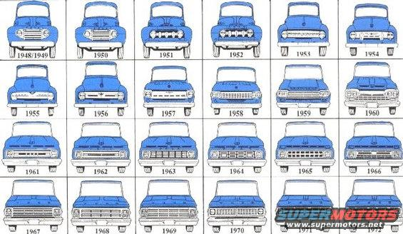 1983 Ford Bronco Diagrams pictures, videos, and sounds | SuperMotors.net