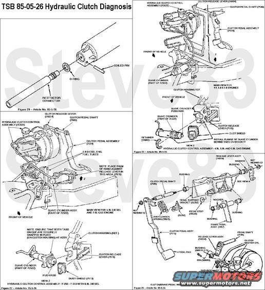 "tsb850526clutchdiag.jpg TSB 85-05-26 Hydraulic Clutch Diagnosis '83-86 ONLY  SYSTEM FEATURES: * The hydraulic release system is self-adjusting. The slave cylinder has an internal spring which extends the piston against the release lever, provides a ""no lash"" condition and causes the release bearing to run constantly. * The constant-run release bearing achieves longer life due to more consistent lubrication distribution and reduced shock loading. * Clutch engagement rates are controlled by orifices within the clutch line to reduce powertrain shock loading. * Hydraulic system component assemblies are now available separately (i.e. master cylinder line with fittings, slave cylinder) so that only the non-functioning component will require replacement when servicing the system. See Figures 28 and 29 for line attachment.  SYSTEM PERFORMANCE Two basic malfunctions of the hydraulic system may occur and are similar to mechanical system concerns: 1. The release lever is not allowed to return to the free position causing the clutch to slip (similar to over-adjusted mechanical linkage). 2. The release lever is not stroked an adequate distance to fully release the clutch (similar to excessive freeplay with mechanical linkage).  DIAGNOSIS FOR SLIPPING CLUTCH The clutch master cylinder assembly incorporates a ""bleed"" port between the cylinder and reservoir which is uncovered when the piston is in the non-depressed position (similar to the brake master cylinder). If the pushrod prevents the piston from fully returning with the pedal not depressed, the system retains hydraulic pressure holding the clutch partially disengaged.  Diagnosis: Push the clutch release lever toward the slave cylinder using the palm of the hand (See Figure 27). If the release lever and slave cylinder pushrod move, the hydraulic system is not causing the clutch slippage and clutch diagnosis should continue.  Clutch Pedal Linkage Adjustment 1983 MODELS - USE OF ADJUSTABLE SERVICE PUSHROD 1. Remove the cotter pin (380699-S) from the clutch lever (7A554). 2. Remove the existing 7641 pushrod from the clutch master cylinder. 3. Replace the pushrod with an adjustable pushrod. 4. Adjust the pushrod as follows: a. Adjust the pushrod until freeplay between the pushrod and master cylinder cylinder piston is just eliminated. b. Back off one-half turn. c. Tighten the jam nut. d. Assure that the bleed port for self-adjustment located in master cylinder is uncovered. With the slave cylinder mounted, push the clutch release lever (7515) toward the slave cylinder with the palm of the hand. e. If the lever can be moved, then the bleed port is uncovered and the rod adjustment is correct. f. If the release lever cannot be depressed, shorten the master cylinder pushrod until the release lever can be moved.  1984/85 MODELS - ADJUSTMENT OF CLUTCH RELEASE LEVER 1. Disconnect the cotter pin, the master cylinder pushrod, and the bushing clutch lever. 2. Disconnect the clutch lever (7A554)from the pedal shaft on the clutch pedal assembly by removing the attaching nut and prying the clutch lever off.  3. Check for evidence of a tight fit between the lever (7A554) and the shaft (7506). a. If the fit between the lever and the shaft did not create clearly defined spline cuts in the lever, then replace the shaft (7506). b. If the fit between the shaft and the lever created clearly defined spline cuts in the lever, do not replace the shaft (7506), since the lever may not hold the position. 4. Discard the clutch lever (7A554) (the spline pattern in the hole of the discarded clutch lever will not allow re-positioning on the pedal assembly shaft). If the shaft is to be replaced, remove the pedal overcenter spring (7B572). Remove the nut attaching the clutch pedal assembly to the pedal shaft and remove pedal from shaft. Remove the pedal shaft (7506) from the pedal support (2L252). Discard the pedal shaft (7506). 5. Attach a new clutch lever (7A554) to the master cylinder pushrod with the bushing and the cotter pin. 6. Place the clutch pedal (7519) up against the upper stop on the brake and clutch pedal support bracket (2L252) and allow the overcenter spring to hold it in place. 7. Attach the new clutch lever (7A554) to the shaft of the clutch pedal assembly with nut N620483-S2, making sure that the clutch lever (7A554) is not pushing or pulling the master cylinder pushrod. Torque the nut to 40 to 50 ft.-lbs. Check the clutch system for proper operation.  DIAGNOSIS FOR INADEQUATE CLUTCH RELEASE (HARD SHIFTING/GEAR GRINDING)  Diagnostic Procedure Check the rod motion of the clutch housing mounted slave cylinder. With the clutch pedal pushed through its full travel, the slave cylinder pushrod should move the minimum distance specified below, against the clutch release lever (7515) head. (Hydraulic slave cylinder must be installed on clutch housing and actuated against the release lever head for this test or breakage of the slave cylinder may occur since the internal spring will fully extend the piston before the pedal is stroked.  Application  Minimum Slave Cylinder Rod Motion 6.9L Diesel & 7.5L Gas Engines  13.5mm (17/32"") 4.9L, 5.0L & 5.8L Gas Engines  17.5mm (11/16"")  1. If the slave cylinder rod moves at least the minimum distance, then the hydraulic system and the in-cab mechanical components are functioning properly. Continue to trouble-shoot for clutch disengagement problems due to the clutch pressure plate, clutch disc, release bearing or the release lever. See Section 16-01 through 16-04 of the 1983-1985 Service Manuals. 2. If the slave cylinder rod does not move at least the minimum distance, then the hydraulic system or the in-cab mechanical components are malfunctioning.  Possible Sources for Inadequate Slave Travel  * Air in the hydraulic system. * A leak in the hydraulic system. * The hydraulic system is not being stroked enough by the in-cab mechanical components.  AIR IN THE SYSTEM - BLEED PROCEDURE (All Hydraulic Clutch Systems) The following procedure is used with the hydraulic system installed on the vehicle. The filling of fluid is carried primarily by gravity. 1. Clean dirt and grease from the cap of the clutch master cylinder. 2. Remove the clutch master cylinder cap and diaphragm and fill the reservoir to the top with approved brake fluid only. (Brake fluid must be certified to DOT 3 specification). 3. Loosen the bleed screw located in the slave cylinder body next to the inlet connection. Collect fluid in a suitable container. 4. Fluid will now begin to move from the master cylinder down the red tube to the slave cylinder. NOTE:  THE RESERVOIR MUST BE KEPT FULL AT ALL TIMES TO ENSURE NO ADDITIONAL INTRODUCTION OF AIR INTO THE SYSTEM. 5. At this point, bubbles will appear at the bleed screw outlet. This means that air is being expelled. When the slave cylinder is full, a steady stream of fluid will come from the slave outlet. Tighten the bleed screw. 6. Assemble the diaphragm and cap to the reservoir, the fluid in the reservoir should be level with step. 7. Exert a light load (approximately 30 lbs.) to the slave cylinder piston by pushing the release lever towards the front of vehicle. Loosen the bleed screw while maintaining a constant light load. Fluid and any air that is left will be expelled through the bleed port. Tighten the bleed screw when a steady flow of fluid is visible and no air is being expelled. IMPORTANT: Tighten the bleed screw before releasing the load on the release lever or air will be sucked into the system. 8. Add fluid level in reservoir to level at step. Assemble the diaphragm and cap. If necessary, repeat steps 7 and 8 if evidence of air still exits. 9. Exert a light load to release lever as in Step 7, but do not open the bleed screw. The piston in the slave cylinder will move slowly and firmly down bore. Check for air in the red tube. If air is present, force it into the master cylinder by tapping on the tube. Release the load slowly. Repeat 2-3 times. 10. From above actuate the clutch pedal slowly and check for air in the red tube. If air is present, repeat Step 9; fluid movement will force air into reservoir. Repeat 2-3 times. 11. The hydraulic system is now fully bled and should release the clutch. Check vehicle by starting, pushing clutch pedal to the floor and selecting reverse gear. There should be no grating of gears; if there is and the hydraulic system still contains air, repeat the procedure from Step 7.  IN CAB MECHANICAL COMPONENT DIAGNOSIS  1. Installation of correct clutch pedal (1984 Model only) - check that the vehicle is equipped with the proper clutch pedal. Vehicles with the 4.9L, 5.0L or 5.8L engine use pedal part number E4TA-7519-AB which has a welded-on stop which hits the floor. The 6.9L Diesel and 7.5L engines use pedal E4TA-7519-EB which does not have a welded-on stop. Replace the pedal if necessary. 2. Clutch Pedal Linkage Adjustment - Disconnect the cotter pin (380699-S) and the master cylinder pushrod from the clutch lever (7A554). Refer to Figure 26. * (For 1983 only) Push the master cylinder pushrod forward until it is seated in the pushrod pocket in the master cylinder and check the alignment of the hole in the pushrod with the stud on the clutch lever (7A554). * If the pushrod hole misaligns from the clutch lever stud by more than 1/8 inch in 1983 vehicles or by more than 1/16 inch in 1984 and 1985 vehicles, then the in-cab linkage is mispositioned. Adjust the pedal linkage per Section C-2 (clutch slipping). 3. Clutch Pedal Stroke Restriction - If the pushrod aligns with the clutch lever stud, then the clutch pedal travel is being inhibited by component other than clutch in-cab linkage. Re-attach the master cylinder pushrod to the clutch lever. Check the clutch pedal travel with a tape measure. Measure the distance between a chosen spot on the front edge of the seat and the pedal. Measure for two conditions: pedal fully up and pedal fully down. The difference between these two measurements equals the pedal travel. Minimum acceptable travel is shown below:  Application  Minimum Pedal Travel 1983 6.9L Diesel & 7.5L Gas Engine  6-1/8"" 1985 6.9L Diesel & 7.5L Gas Engine  5-3/4"" 1984/85 4.9L, 5.0L, & 5.8L Gas Engines  5-3/4"" A possible source of restricted stroke is excessive under carpet padding or ""bunching up"" of the carpet or padding.  Master Cylinder Assy. (7A543) PART NUMBER  PART NAME E3TZ-A  '83 6.9/7.5L F-Series & All 84/85 F-Series E4UZ-A  84/85 Econoline E3TZ-B  All Ranger & Bronco II  Slave Cylinder Assy. (7A564) PART NUMBER  PART NAME E4TZ-A  84/85 F, B, E with 4.9/5.0/5.8L E3TZ-A  83-85 6.9/7.5L F Series E3TZ-B  83/84 2.2L Diesel Ranger E3TZ-C  83/84 2.8L Ranger/Bronco II E3TZ-D  83/84 2.0/2.3L Ranger  Master Cylinder to Slave Tube Assembly (7A512) PART NUMBER  PART NAME E3TZ-A  '83 6.9/7.5L F-Series & All 84/85 F-Series E4UZ-A  84/85 Econoline E3TZ-B  83/84 2.0/2.3L Ranger E3TZ-C  83/84 2.2L Diesel Ranger E3TZ-D  83/84 2.8L Ranger/Bronco II  Clutch Fluid Reservoir Assy. (7K500) PART NUMBER  PART NAME E3TZ-A  All Ranger & 84/85 Econoline  Master Cylinder Pushrod Assy. (Adjustable) (7641) PART NUMBER  PART NAME E3TZ-B  1983 6.9/7.5L F-Series  Kit Pin & O-Ring (7560) PART NUMBER  PART NAME E2TZ-A  All (line to cylinder) for service of damaged pins and O-rings NOTE:  1985 RANGER UTILIZES A CONCENTRIC SLAVE CYLINDER.  OTHER APPLICABLE ARTICLES: None WARRANTY STATUS: INFORMATION ONLY   -------------------------------------------------------------------------------- TSB 90-16-7 Clutch Cracks Firewall  Publication Date: AUGUST 1, 1990  LIGHT TRUCK:  1984-90 BRONCO, F-150, F-250, F-350 1988-90 F SUPER DUTY   ISSUE: Incomplete clutch release and/or hydraulic fluid leaking into the cab from the clutch master cylinder may be caused by the reinforcement plate on the clutch master cylinder separating from the dash panel. The separation of the reinforcement plate reduces the clutch master cylinder pushrod travel. Reinforcement plate separation can also cause deflection of the clutch master cylinder that results in a misalignment of the pushrod to the clutch master cylinder. Misalignment causes the ""O"" ring in front of the secondary seal to leak hydraulic fluid.  ACTION: Inspect the truck and, if necessary, use the following service procedure to install a reinforcement kit.  ***I MAY ADD THIS LATER - IT'S VERY LONG***  --------------------------------------------------------------------------------  TSB 85-05-24 Correction TSB 85-01-20 Clutch Slow in Cold Weather  Dow 470 brake fluid is marketed under NAPA label/number 45012 (12 oz. container).  WARRANTY STATUS: INFORMATION ONLY  -------------------------------------------------------------------------------- See also: [url=http://www.supermotors.net/registry/media/723939][img]http://www.supermotors.net/getfile/723939/thumbnail/tsb871615clutchpedallow.jpg[/img][/url] . [url=http://www.supermotors.net/registry/media/244877][img]http://www.supermotors.net/getfile/244877/thumbnail/clutch-concslave.jpg[/img][/url] . [url=http://www.supermotors.net/registry/media/931189][img]http://www.supermotors.net/getfile/931189/thumbnail/clutchpedalpossw.jpg[/img][/url]"