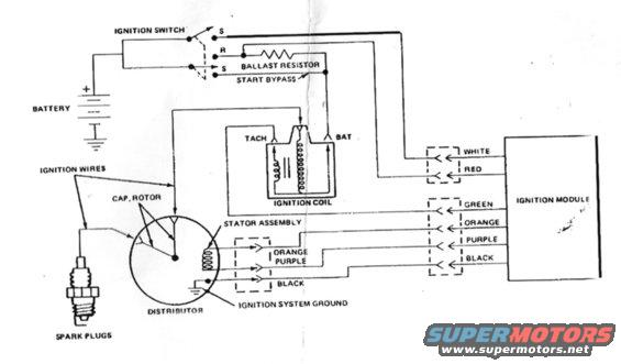 1979 Bronco Wiring Diagramon 1975 Ford Bronco Wiring Diagram