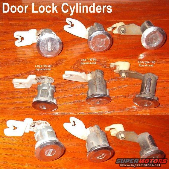 Re Key After Keys Stolen Ford Truck Enthusiasts Forums