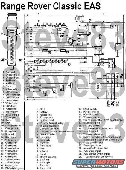 Land Rover Air Compressor Wiring Diagram Car Suspension