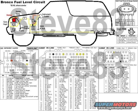 ford bronco fuel gauge  ford  free engine image for user