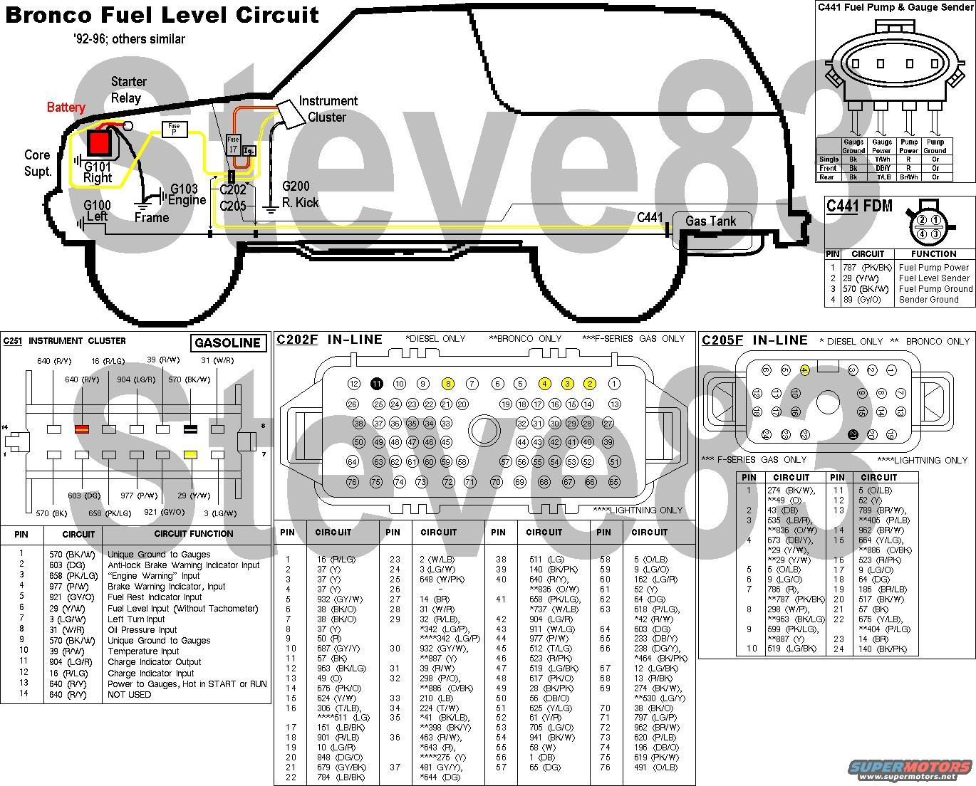 Connector Location & Diagram in 92-96; Fuel Pump and fuel level sender  share connector C441 at Rear cross member. Source: by miesk5 at FSB