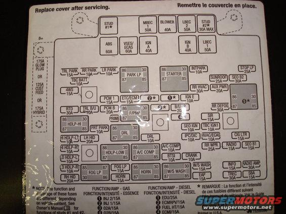 2004 chevrolet tahoe fuse box picture supermotors net