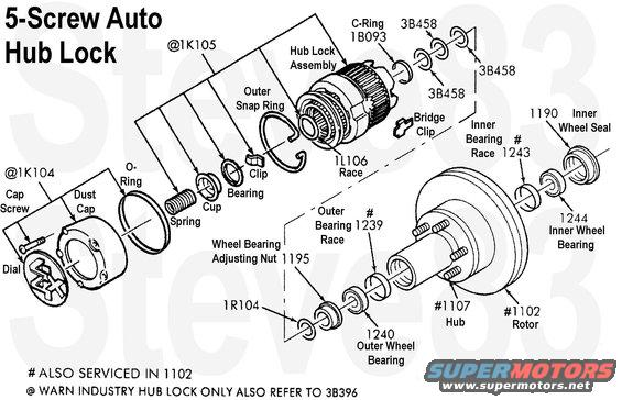 how to get 1994 f150 brake rotors off