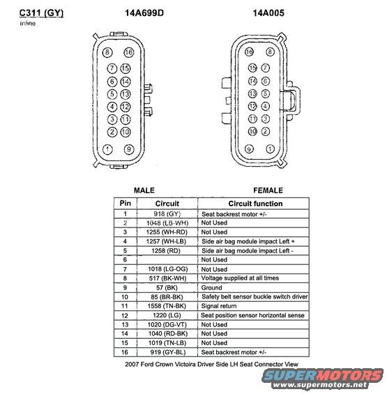 2007lh_seat_conn_view 2007 ford crown victoria 2003 power lx seats in 2005 p71 non crown vic wiring diagram at virtualis.co