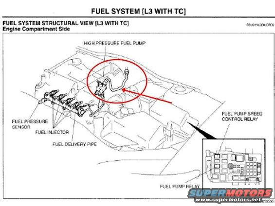 1993 ford probe fuse box diagram