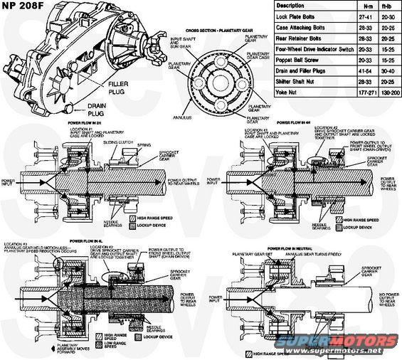chevy 208 transfer case diagram  chevy  free engine image