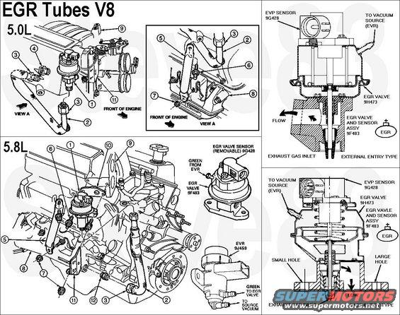 1996 ford 7 5l vacuum diagrams