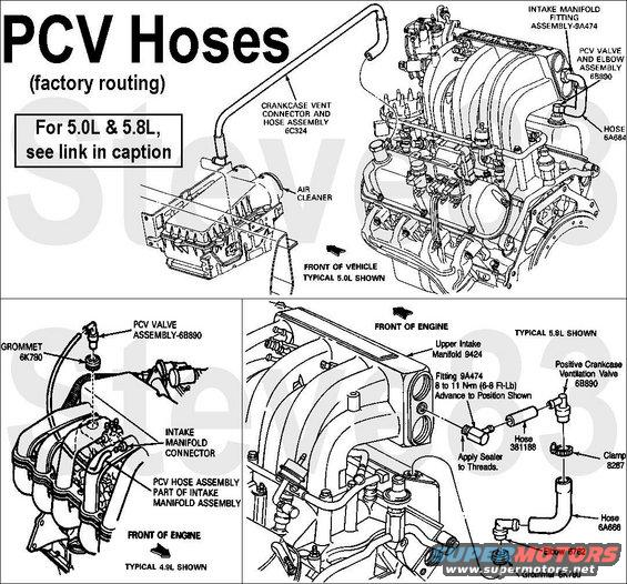 Ford Explorer Fuel Rail Pressure Sensor additionally Mazda 3 Fuse Box Diagram moreover Mercury Villager Exhaust Parts Diagram besides 4 3l Knock Sensor Location as well 98 Ford Ranger Pcv Valve Location. on 3 0 ranger pcv valve location