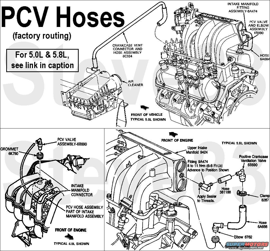 pcv valve ford truck enthusiasts forums passenger side valve pan cover main back simply pull it out swap the new one and push it back into the grommet