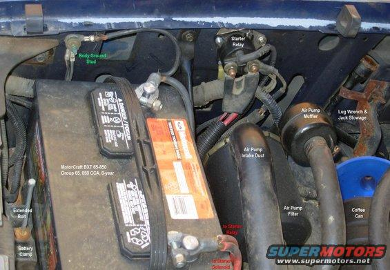1983 ford bronco general purpose pics pictures, videos, and sounds starter  solenoid 80 96 ford bronco tech support ford bronco 1983 f150 starter wiring