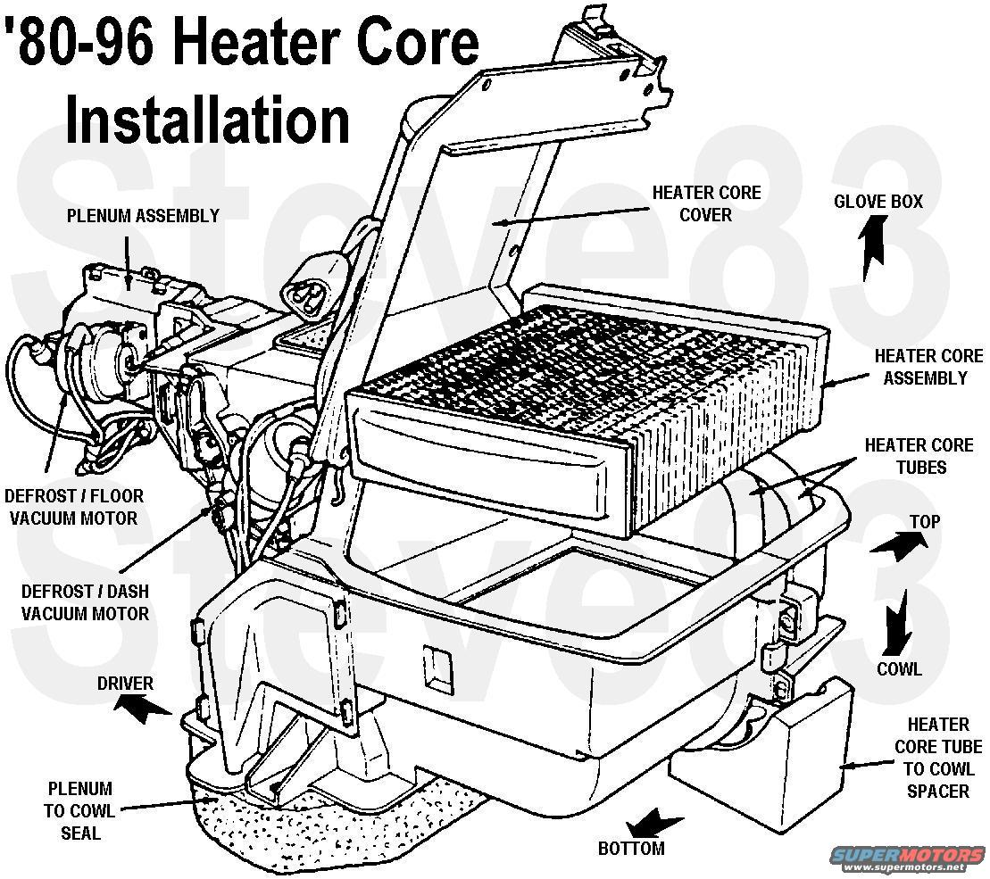 Heater Core Hose Routing Diagram Wiring Harness Schematics Chevy 1983 Ford Bronco Diagrams Picture Supermotors Net 1999 Location Jeep