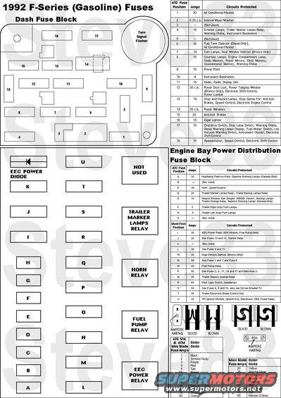 fuses92f distribution box diagram page 2 ford truck enthusiasts forums 1996 ford bronco fuse box diagram at bayanpartner.co