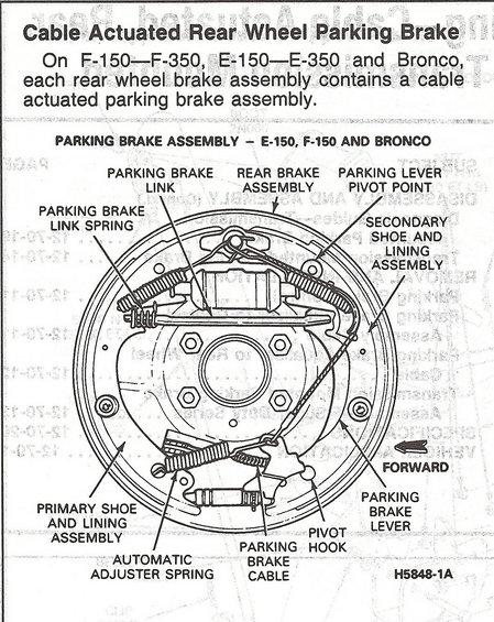 Ford Bronco Forum View Single Post  Rear Par Foot Brake Pedal Rh Fullsizebronco Com Ford F  Rear Brake Diagram  Ford Bronco Rear Brake Diagram