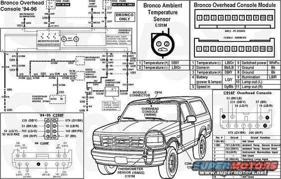 connohconsole alt= 1983 ford bronco overhead console & dual visors pictures, videos overhead console wiring diagram 2001 blazer at honlapkeszites.co