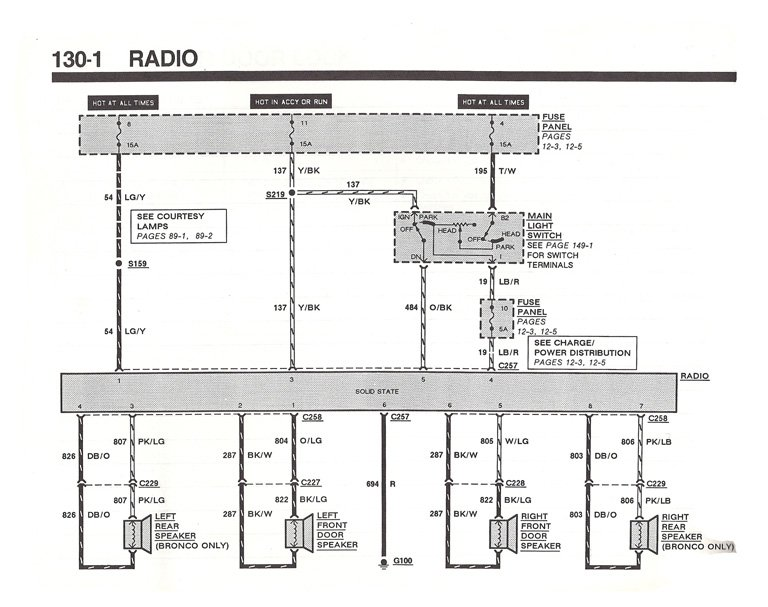 1994 Ford Bronco Radio Wiring Diagram on 1996 cadillac deville stereo wiring diagram