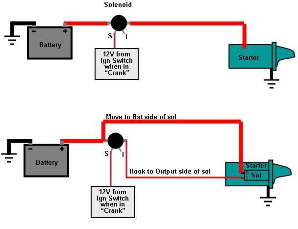 mini starter wiring how to properly wire your pmgr mini starter ford bronco forum early bronco starter solenoid wiring diagram at gsmx.co